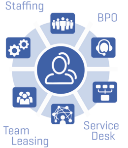 Outsourcing specjalistów IT BPO Team leasing Qumak