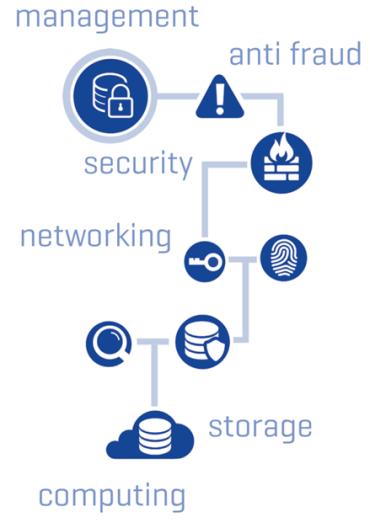 Business Intelligence i Big Data - systemy wdrazane przez Qumak