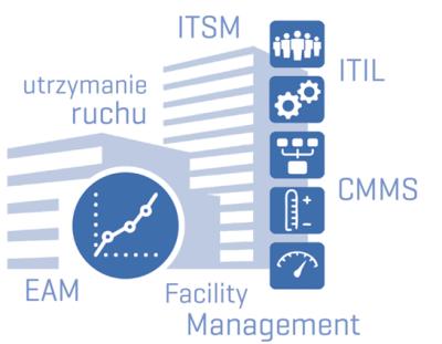 Systemy zarzadzania i utrzymania majatku EAM ITSM