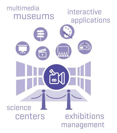 Ekspozycje multimedialne Centra Nauki Qumak