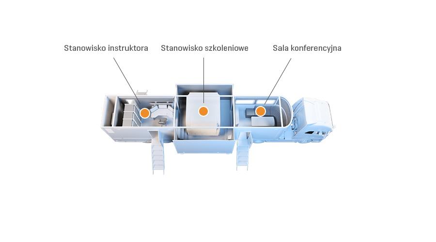 Mobilne centrum - symulator lokomotywy SIMTRAQ
